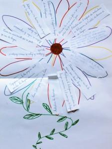 Fleur-multilinguisme2